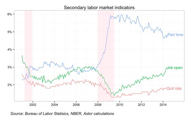 labor.2014-07-11