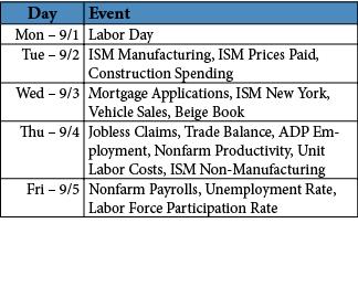Calendar - 92-95