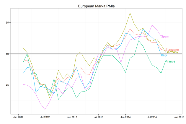 european.pmis.2014-09-25