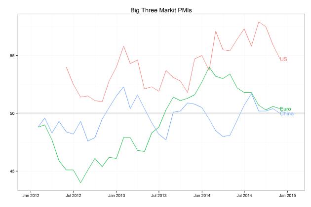big3.pmis.2014-11-20